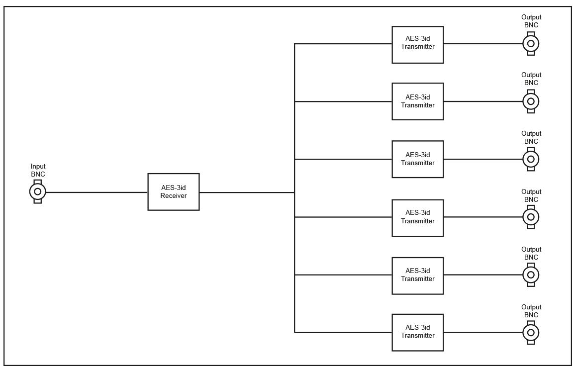 Sonifex Rb Dda6a3 6 Way Stereo Aes3id Digital Audio Distribution Block Diagram Of Amplifier With Volume Control See Larger Image