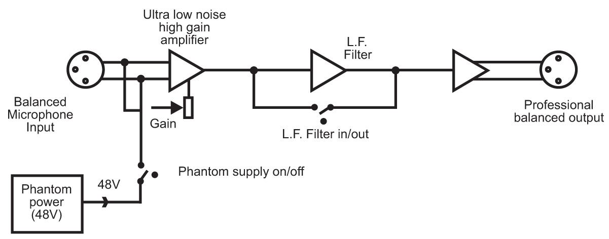 Simple Mic Amplifier   Circuit Diagram