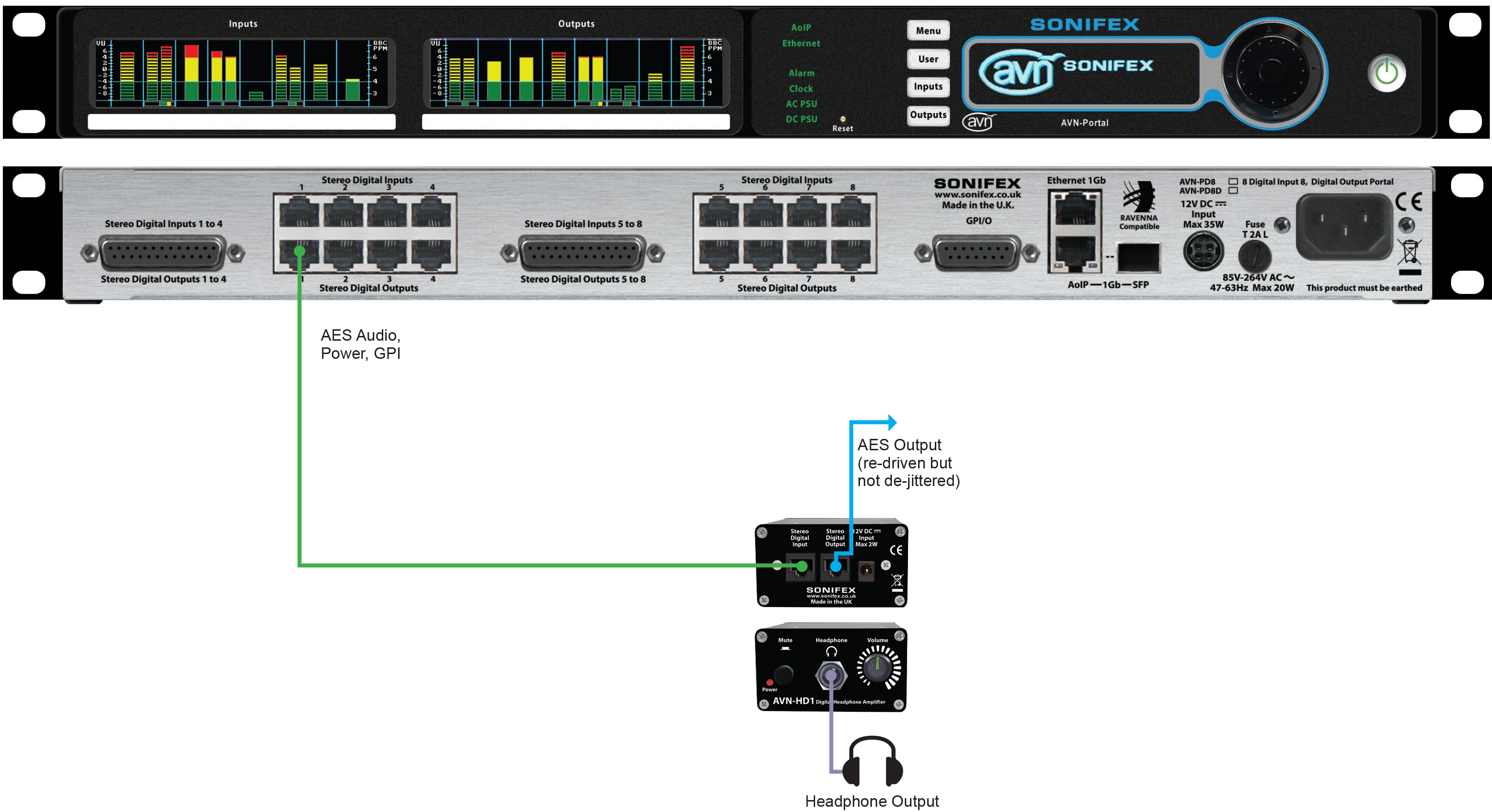 Sonifex AVN-PD8, 8 Stereo Digital Line Inputs & Outputs
