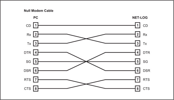 Gateway Network Diagram Com