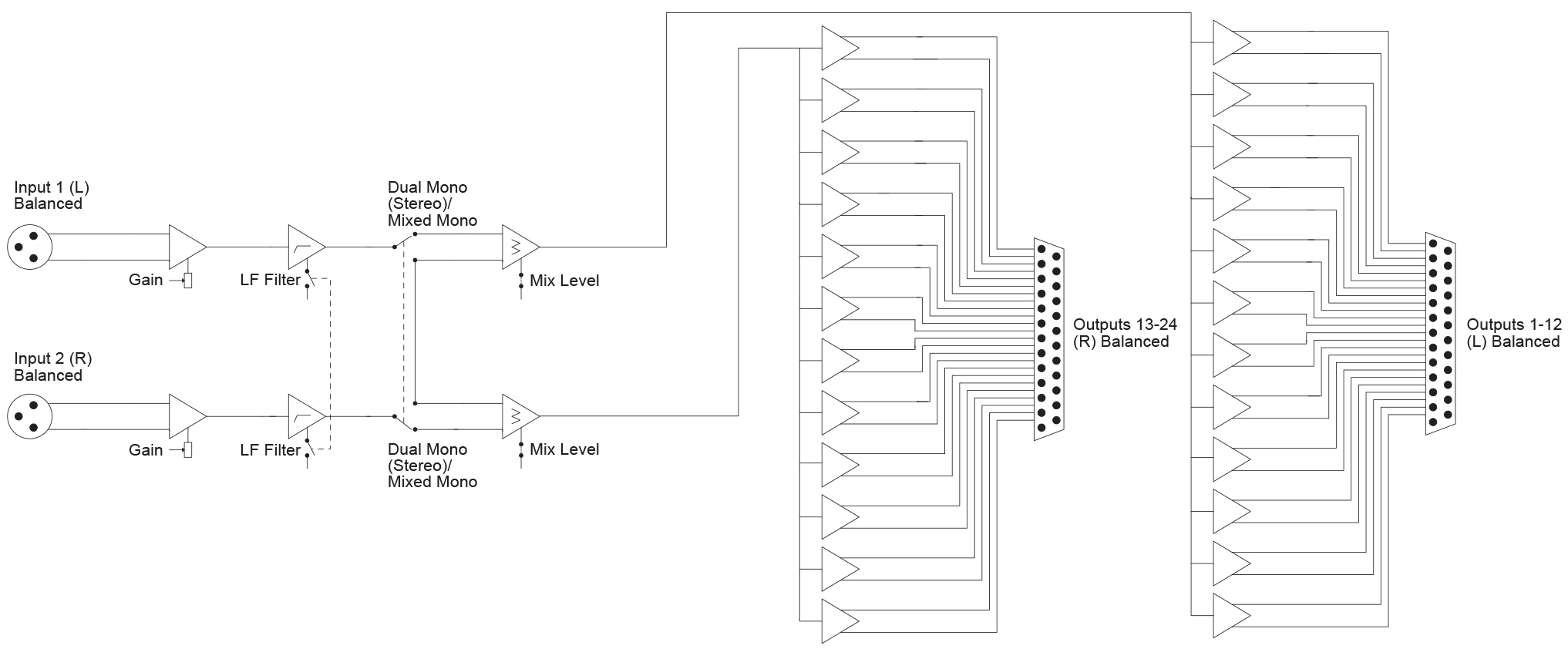 Sonifex Rb Da24md 24 Way Mono Audio Distribution Amplifier Rejection Filter Circuit Diagram