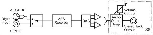 RB-DHD6 Diagram