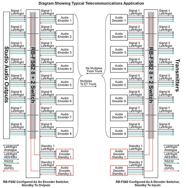 RB-FS82 Diagram