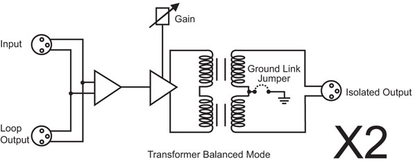 rb li2_block_diagram_598px sonifex rb li2 stereo line isolation unit radio transformer diagram at aneh.co