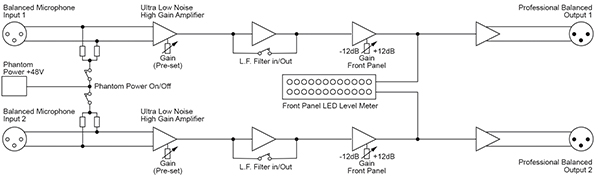 RB-MA2G Diagram