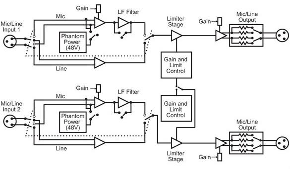 Diagram  Marshall Jvm410h Block Diagram Full Version Hd