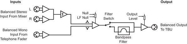 RB-MM1 Diagram