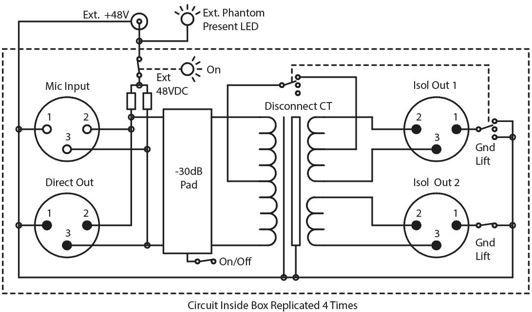 Sonifex RB-MS4X3 Quad 3 way passive microphone splitter
