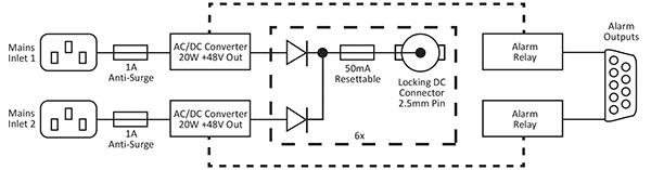 RB-MSP6 Diagram
