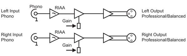 RB-PA2 Diagram