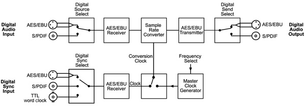 RB-SC1 Diagram