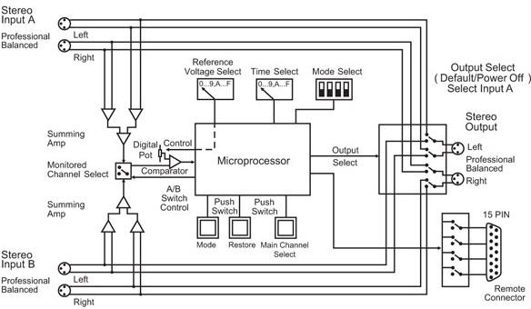 RB-SD1 Diagram