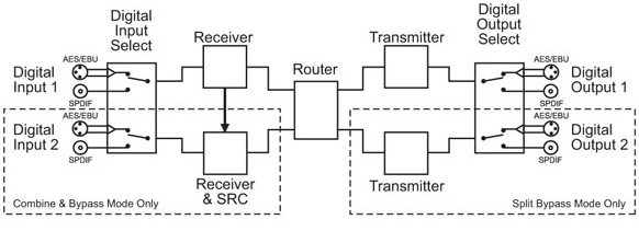 digital splitter schematic