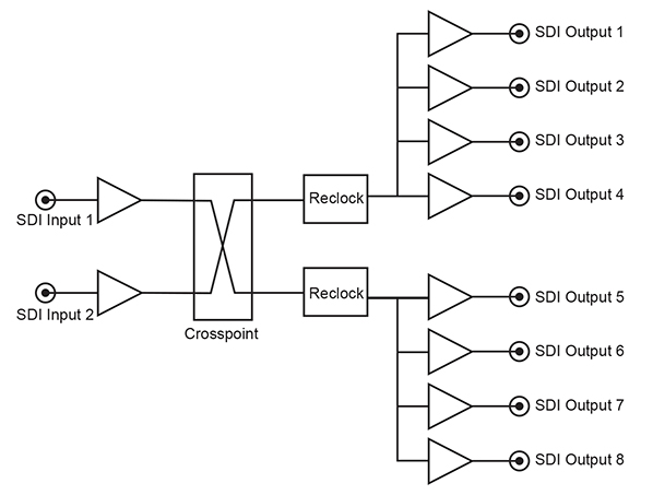 RB-VHDA2x4 Diagram